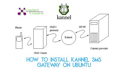 How-to-install-kannel-sms-gateway-on-Ubuntu
