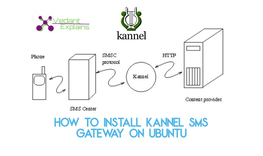 How to install Kannel SMS gateway on ubuntu